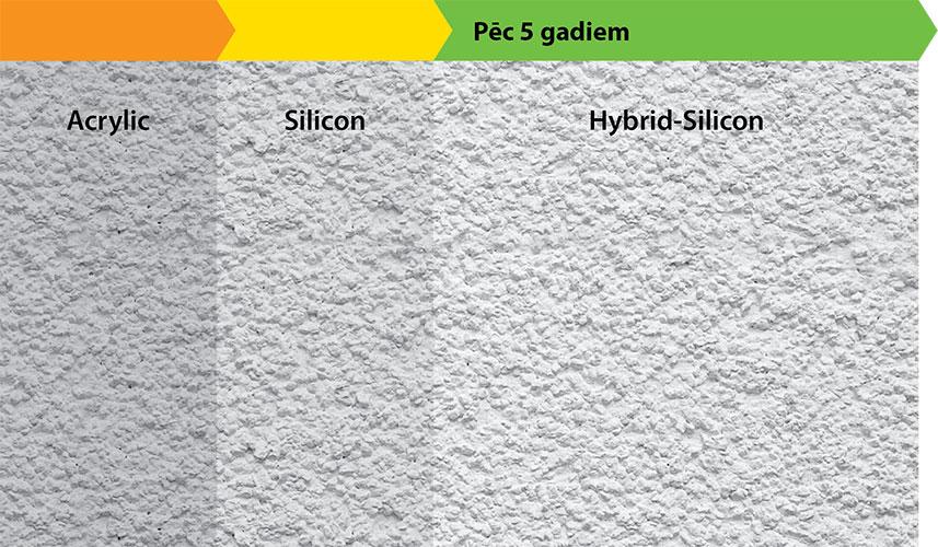 dufa_hybrid_silicon_kratzputz_2_web2020_3